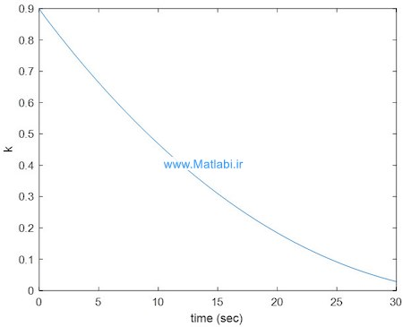 Disturbance observer based finite-time attitude control for rigid spacecraft under input saturation