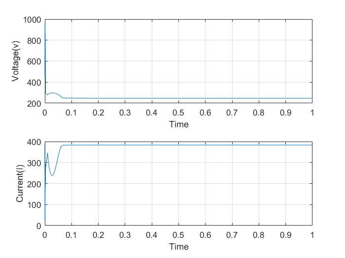 ولتاژ و جریان خروجی پنل خورشیدی با بکارگیری الگوریتم ماکزیمم توان PSO