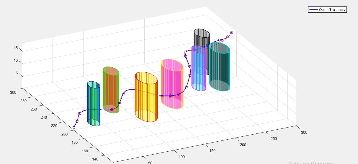 طراحی سه بعدی مسیر بهینه ی پروازی مقید برای یک ربات پرنده ی چهارپره شش درجه آزادی جهت کاربردهای ترافیک شهری