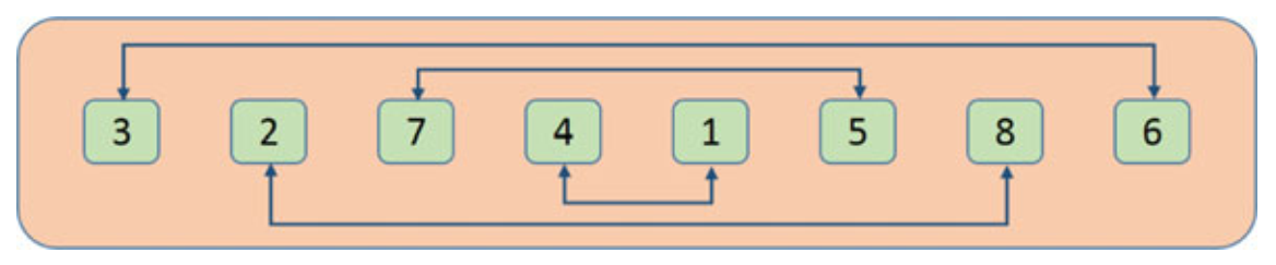 CISSKA-LSB: color image steganography using stego key-directed adaptive LSB substitution method