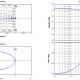 Control of DFIG based Wind Generation to Improve Inter-Area Oscillation Damping