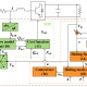 Model-Predictive Sliding-Mode Control for Three-Phase AC/DC Converters