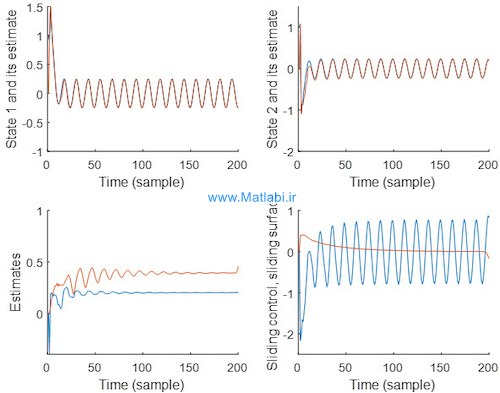 Discrete-time adaptive sliding mode control for a class of uncertain time delay systems