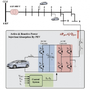 Integration of Plug-in Electric Vehicles into Microgrids as Energy and Reactive Power Providers in Market Environment