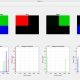 تفکیک رنگ RGB از تصاویر و رسم هیستوگرام