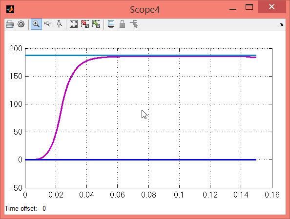 افزایش سطح ولتاژ خروجی درایور موتور القایی تکفاز به کمک اینورتر منبع امپدانس