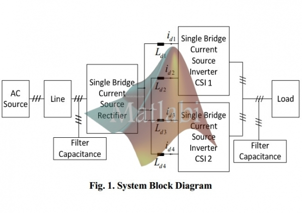 Level Parallel Current Source Inverter for High Power Application with DC Current Balance Control