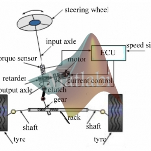 H-Modeling-and-Simulation-of-Automotive-Electric-Power-Steering-System