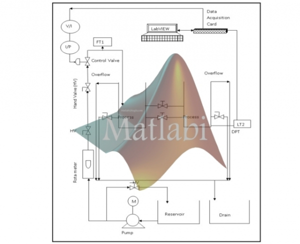 Fuzzy modified Model Reference Adaptive Controller for improved transient response