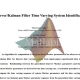 Observer Kalman-Filter Time-Varying System Identification