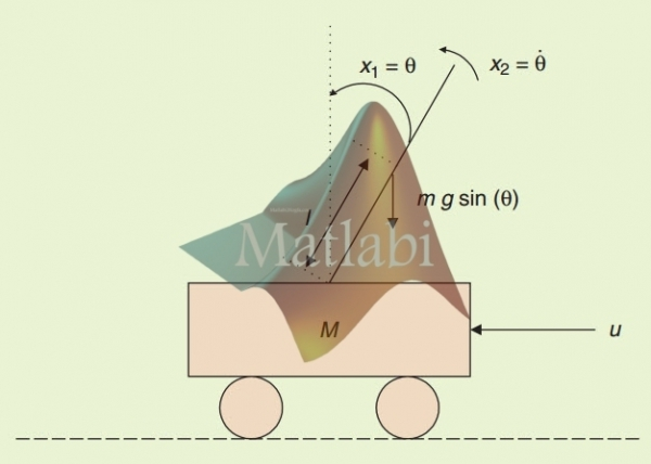 A Switching Controller for Uncertain Nonlinear Systems