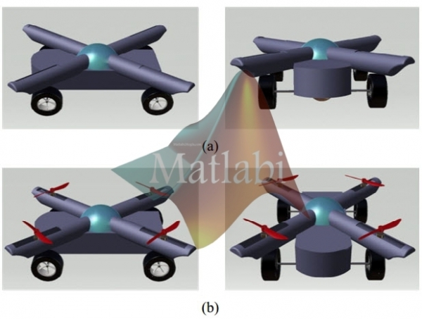 Study of an adaptive fuzzy algorithm to control a rectangular-shaped unmanned surveillance flying car