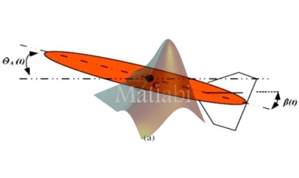 طراحی سیستم کنترل موشک با استفاده از کنترل کننده PD همراه با فیلتر پایین گذر مرتبه دوم با تقریب باترورث
