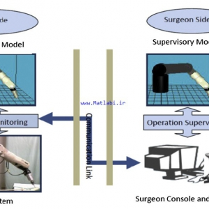 System identification and control of robot manipulator based on fuzzy adaptive differential evolution algorithm