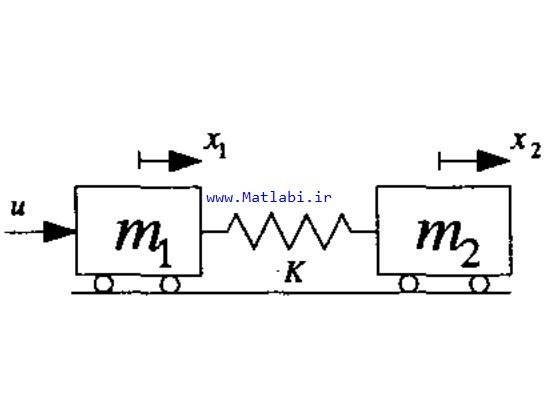 Set invariance analysis andgain-scheduling control for LPV systems subject to actuator saturation