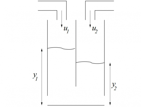 An optimal feedforward control design for the set-point following of MIMO processes
