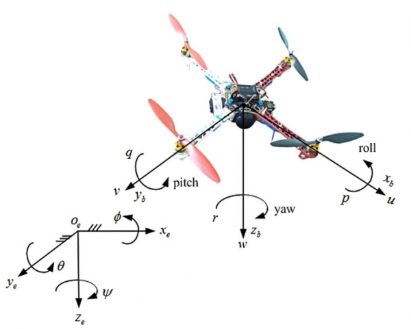 Attitude regulation for unmanned quadrotors using adaptive fuzzy gain-scheduling sliding mode control