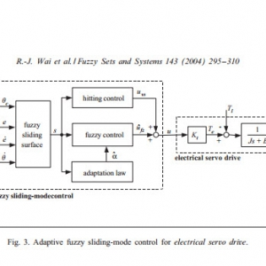 Adaptive fuzzy sliding-mode control for electrical servo drive