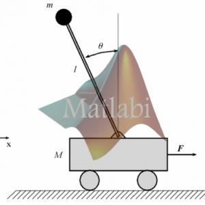 LQG Control Design for Balancing an Inverted Pendulum Mobile Robot