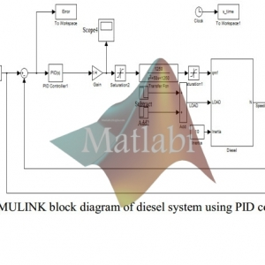 D6114 Diesel Engine Speed Control A case Between PID Controller and Fuzzy Logic Controller