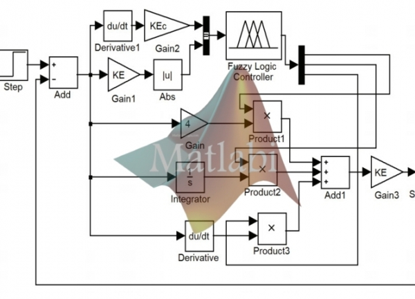 The Research of FUZZY PID Control Application in DC Motor of Automatic Doors