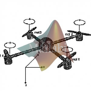 Dynamic Feedback Controller of Euler Angles and Wind parameters estimation for a Quadrotor Unmanned Aerial Vehicle