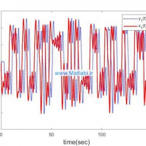 Adaptive controller design for lag-synchronization of two non-identical time-delayed chaotic systems with unknown parameters