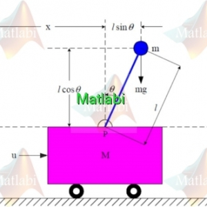 مدلسازی و شبیه سازی برای کنترل بهینه غیر خطی پاندول معکوس سیستم های دینامیکی با استفاده از PID کنترلر و LQR