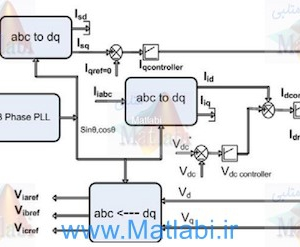 Analysis and Simulation of a D-STATCOM for Voltage Quality Improvement