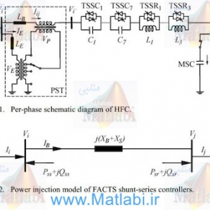 Multiobjective Optimal Location of FACTS Shunt-Series Controllers for Power System Operation Planning