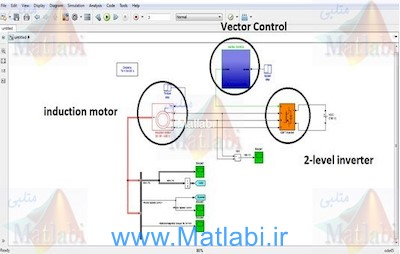 Investigation of Induction Motors Starting and Operation with Variable Frequency Drives