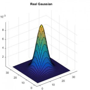 Performance of three recursive algorithms for fast space-variant Gaussian filtering