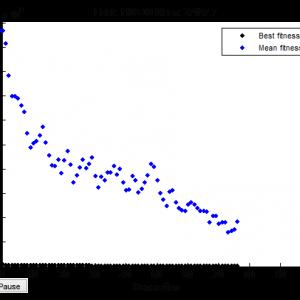 Optimizing reactive power flow of HVDC systems using genetic algorithm
