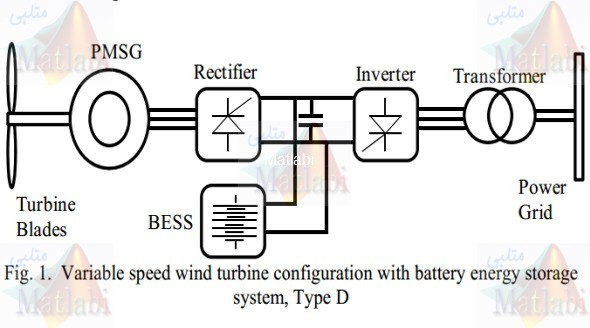 A New Control Scheme in a Battery Energy Storage System for Wind Turbine Generators