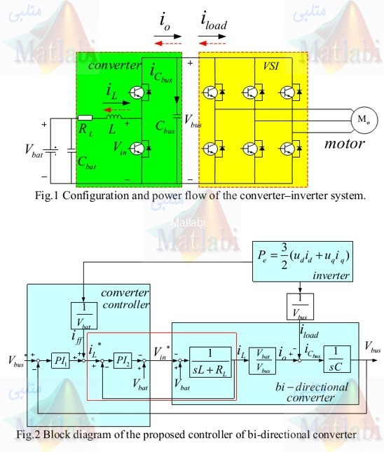 استراتژی کنترل جدید برای تبدیل دو جهته DC-DC در خودرو برقی