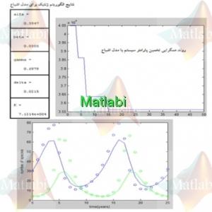 Parameter estimation of a predator-prey model using a genetic algorithm