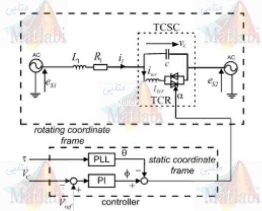 Power Flow Controller/Short Circuit Current Limiter