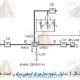 مدل سازی خطای سیم پیچ به زمین ترانسفورماتورهای قدرت