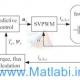Torque Ripple Reduction of the Torque Predictive Control Scheme for Permanent-Magnet Synchronous Motors