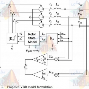 Modeling of Induction Machines Using a Voltage-Behind-Reactance Formulation
