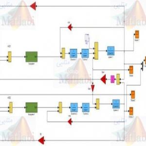 طراحی و تجزیه و تحلیل کنترل کننده منطق فازي براي کنترل فرکانس بار در سیستم هاي قدرت