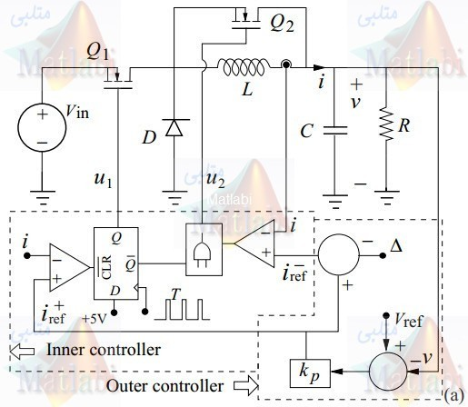 Analysis and Modeling of a FFHC Controlled DC-DC Buck Converter Suitable for Wide Range of Operating Conditions