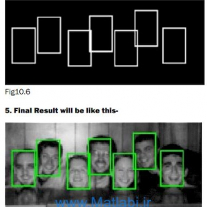 Face Detection Using Neural Network And Gabor Wavelet Transform