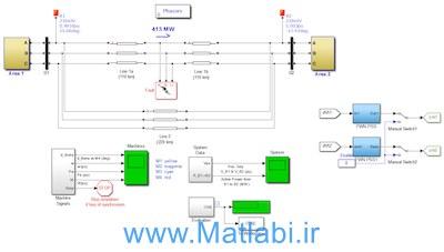 طراحی پایدارساز سیستم قدرت مبتنی بر شبکه موجک فازی به منظور میرا کردن نوسان های فرکانس پایین سیستم قدرت