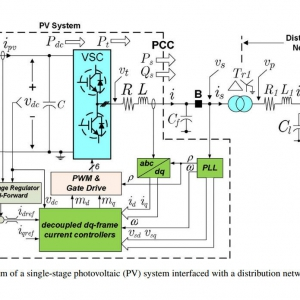 A Control Methodology and Characterization of Dynamics for a Photovoltaic (PV) System nterfaced With a Distribution Network