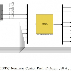 A nonlinear control for enhancing HVDC light transmission system stability