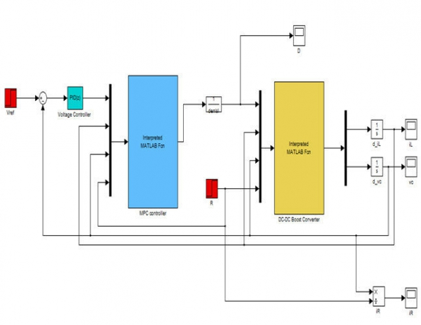 A Stabilizing Model Predictive Controller for Voltage Regulation of a DC/DC Boost Converter