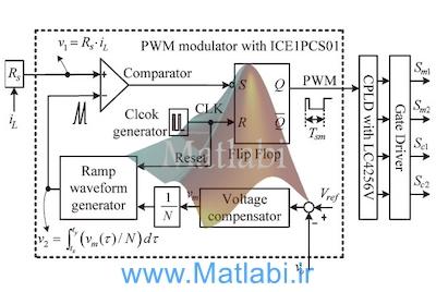 Cascade Cockcroft–Walton Voltage Multiplier Applied to Transformerless High Step-Up DC–DC Converter