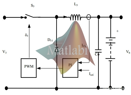 Double-port Interface for Small Scale Renewable Sources Integration
