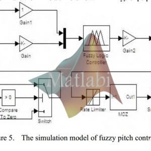 The fuzzy control and simulation of wind turbin`s variable-pitch